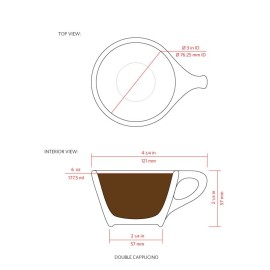cappuccino cup diagram